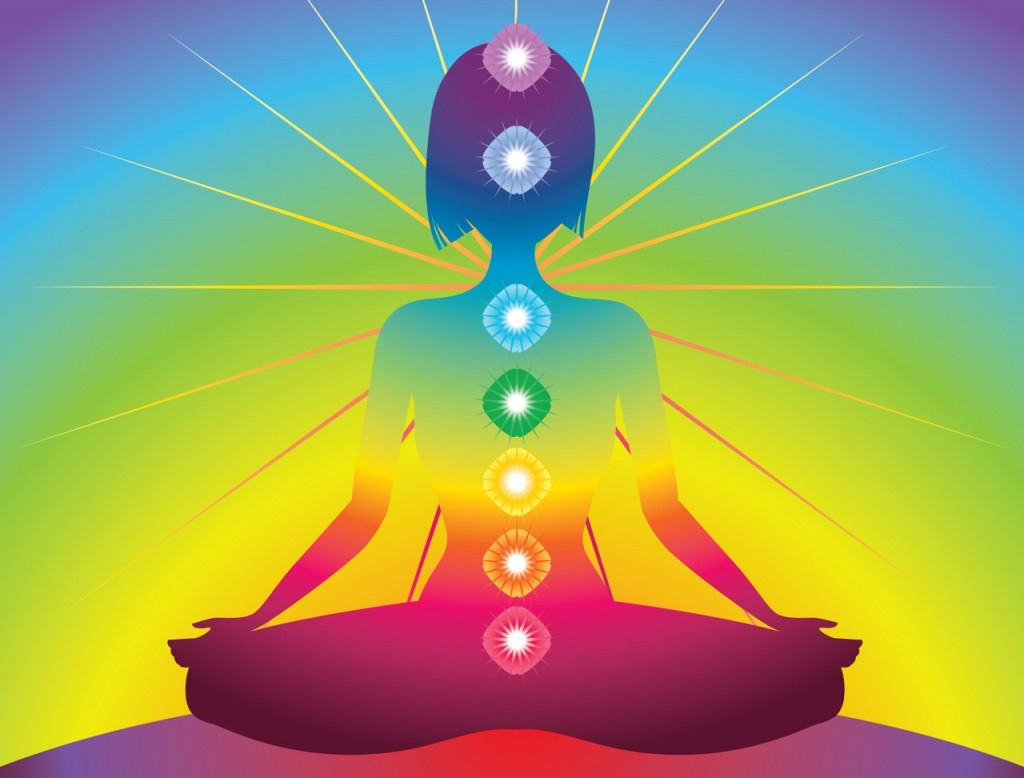 What happens when your Kundalini is awakened? 1